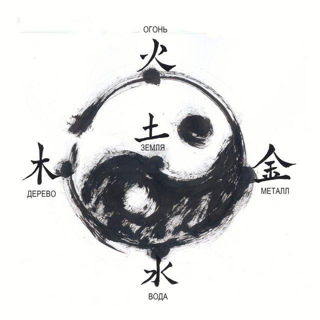 живопись у-син, у-син, китайская живопись
