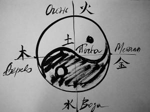 Живопись У-син, Китайская живопись, каллиграфия, Юлия Зима